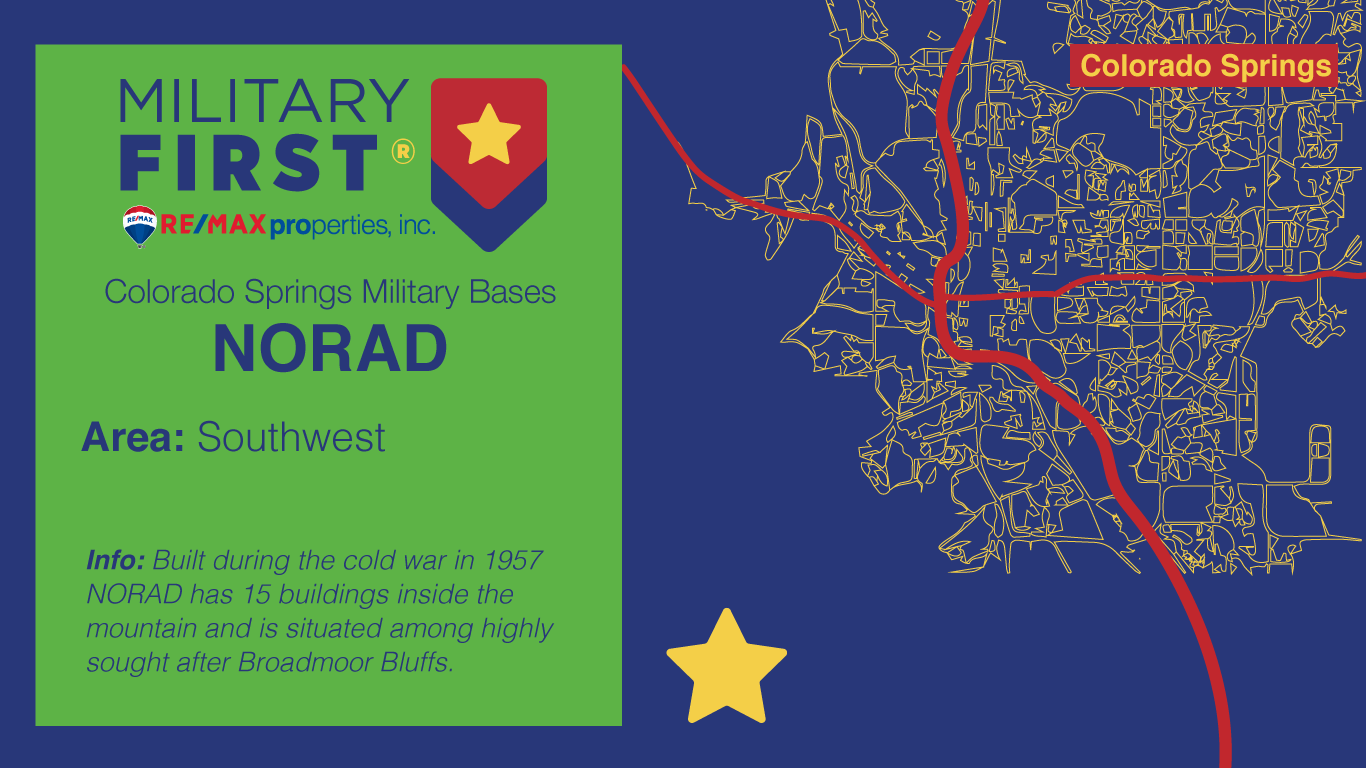 Colorado Springs Military Bases | NORAD